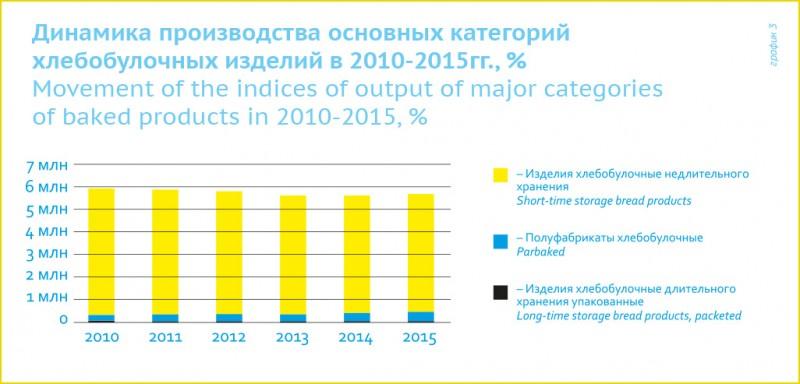 Картинки по запросу На Украине осталось намного меньше 30 миллионов