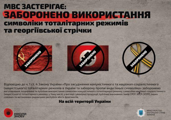 Запрещённая на Украине символика