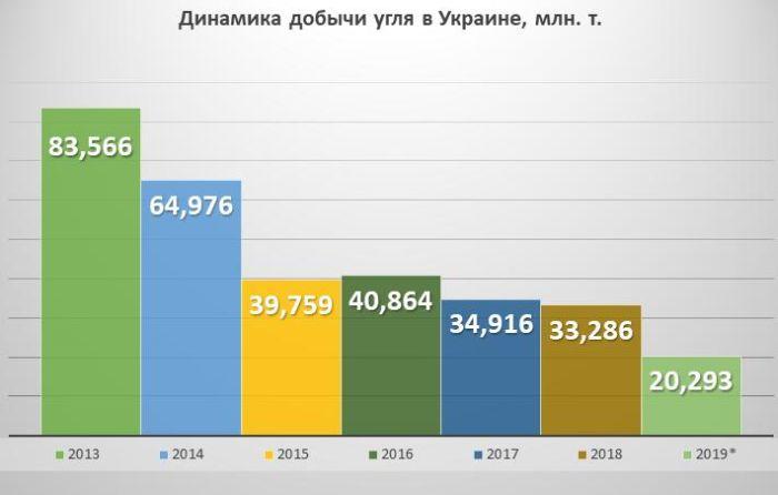 курс валют в московском кредитном банке чехов