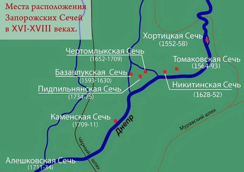 Местонахождение Запорожского Коша (Сечи) в разные периоды его истории.