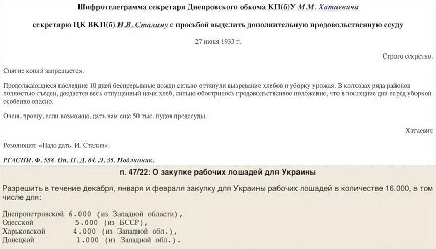 Подборка документов из архивов РФ о помощи центра Украине в 1933 году