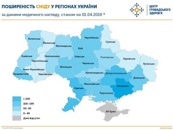 ВИЧ/СПИД на Украине