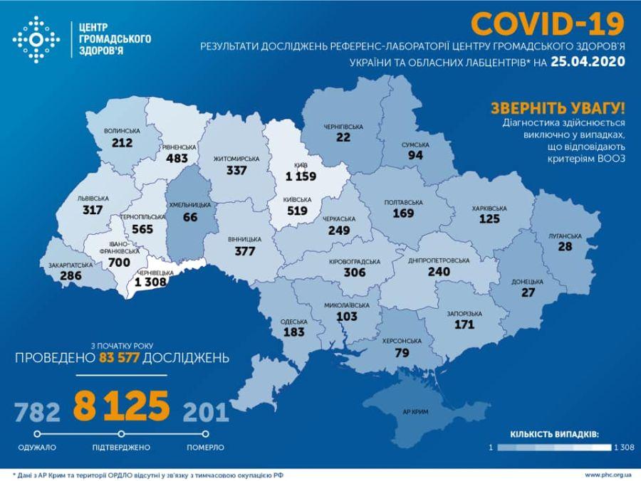 Карта распространения COVID-19 по Украине