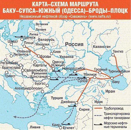 Схема прокачки нефти по маршруту Баку-Супса-Южный-Броды-Плоцк (kontrakty.ua)