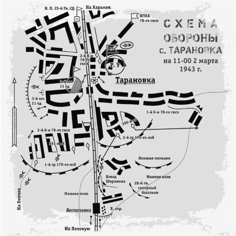 Схема обороны села Тарановка