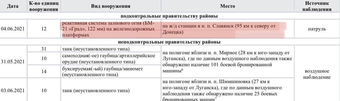 Источник – Telegram-канал